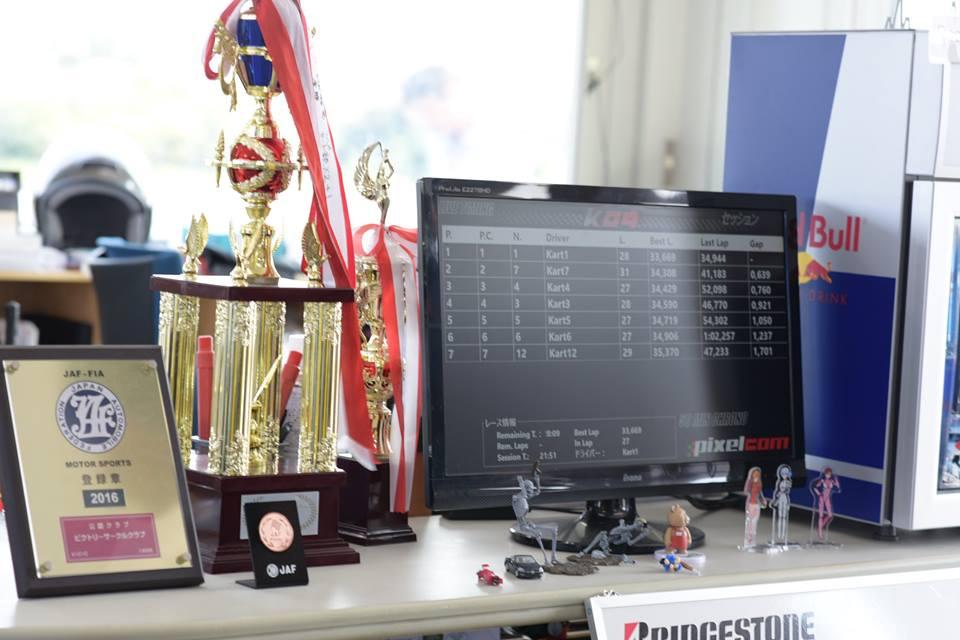 Ke-CUPのレース中のタイミングモニター