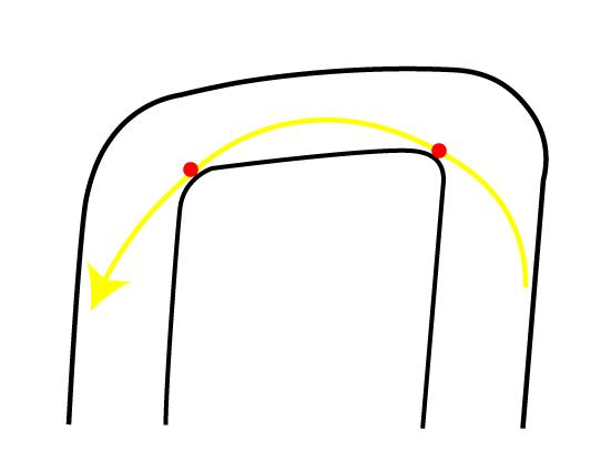 同一方向に続く2つのコーナーのライン取り