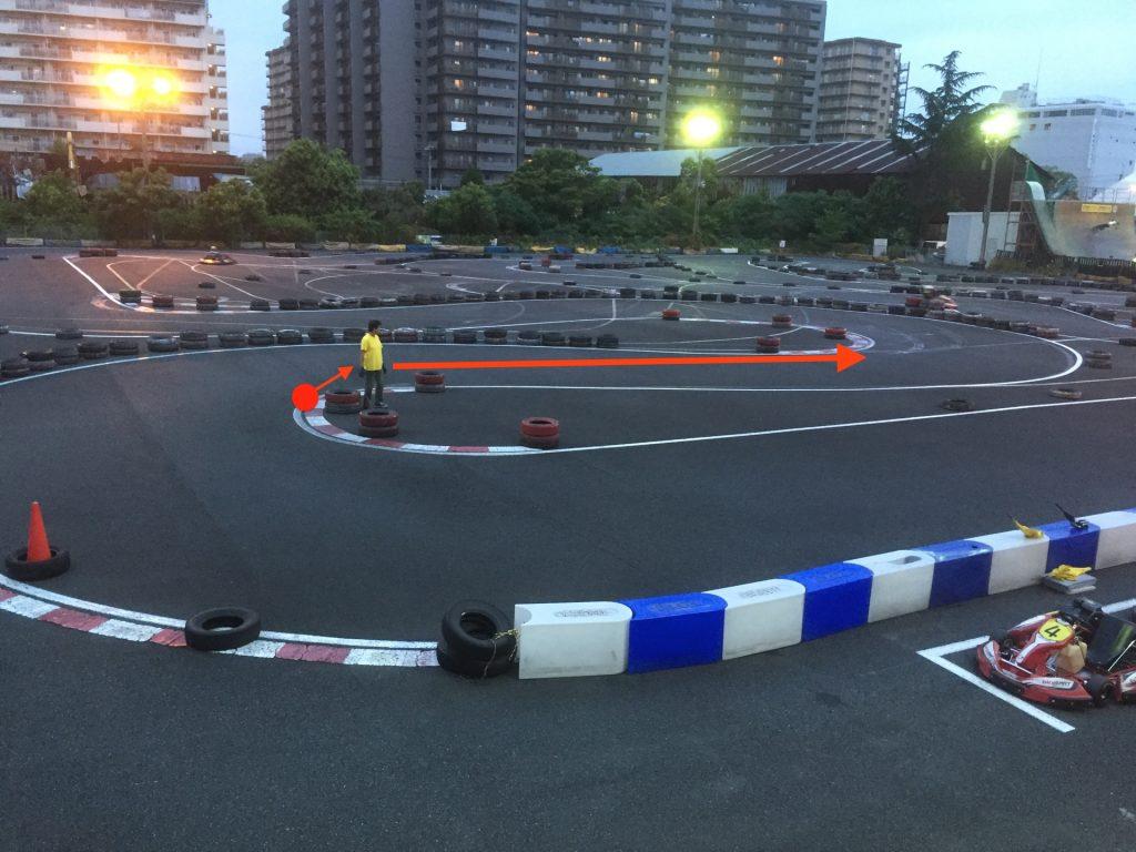 シティカートの1コーナーのクリッピングポイントを奥にした時のライン取り