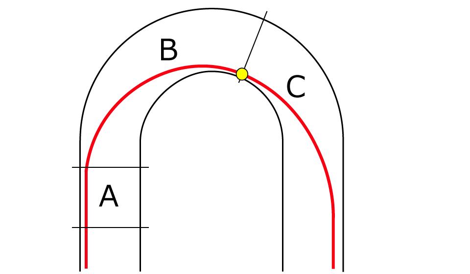 ヘアピンカーブを3つのセクションに区切る