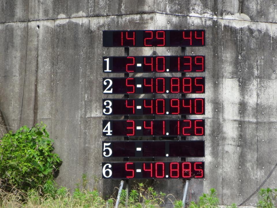 フェスティカサーキット栃木で開催されたFECの予選の電光掲示板。
