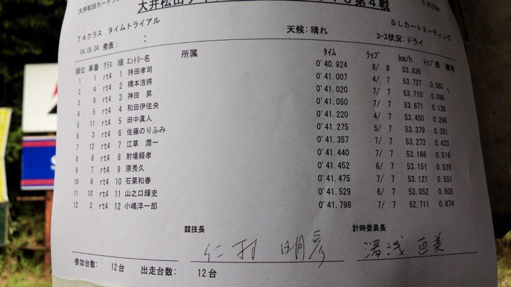 大井松田チャレンジカップのT4クラスのタイムトライアルの結果
