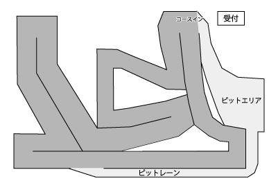 circuit2015