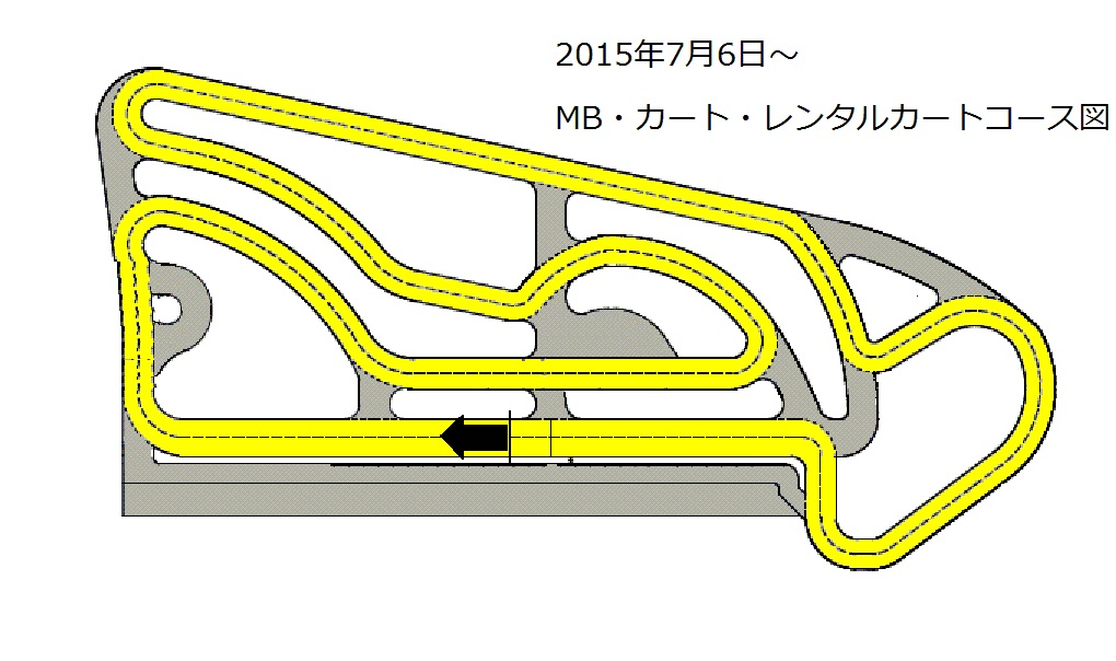 course2015new