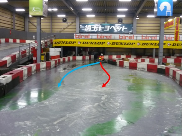 サーキットスタジアム634の2コーナーの立ち上がりのライン