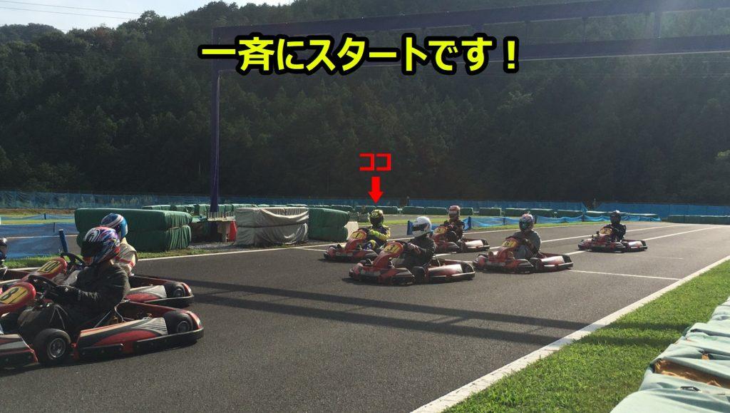フェスティカサーキット栃木でのGreenBrave耐久のスタート!