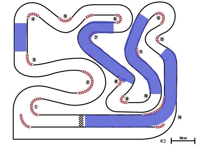 シティカートのコースレイアウト図(初心者のアクセル全開区間)