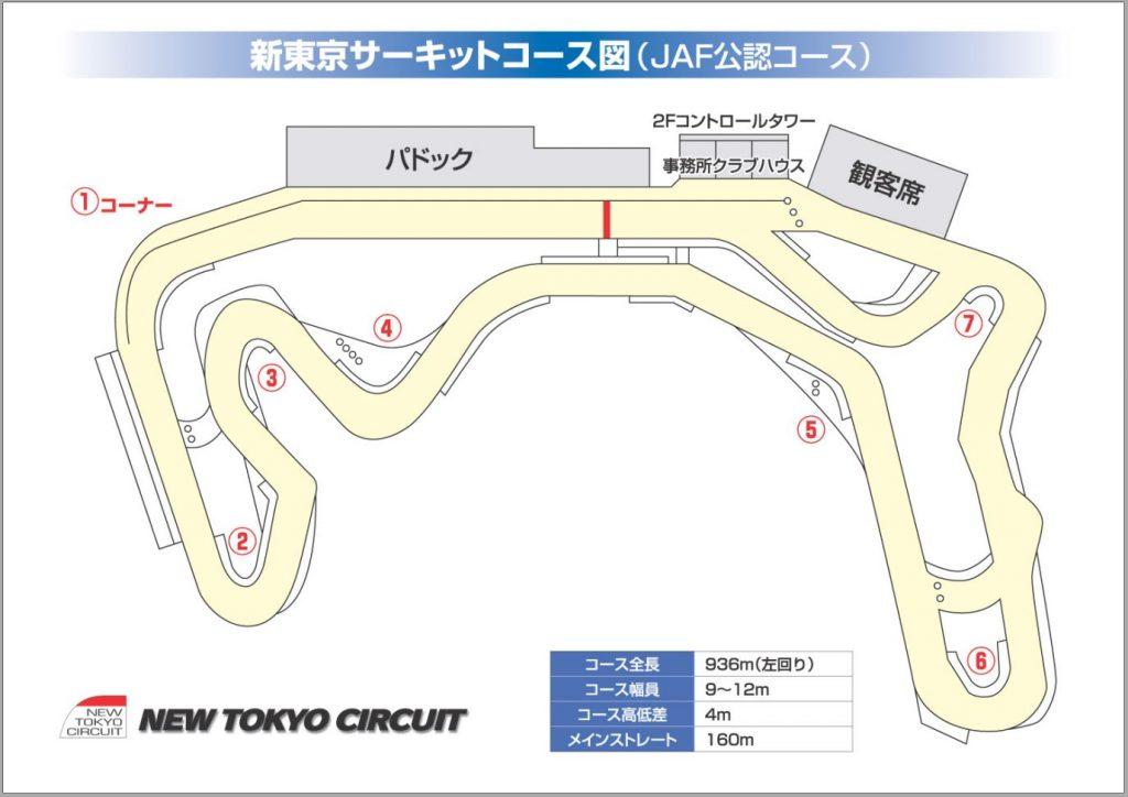 RBKF二次予選新東京サーキットコース図