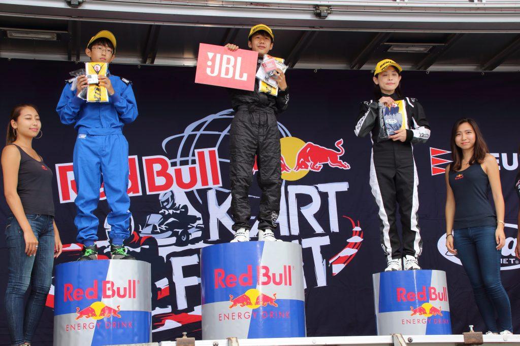 RBKF二次予選Aクラス表彰台
