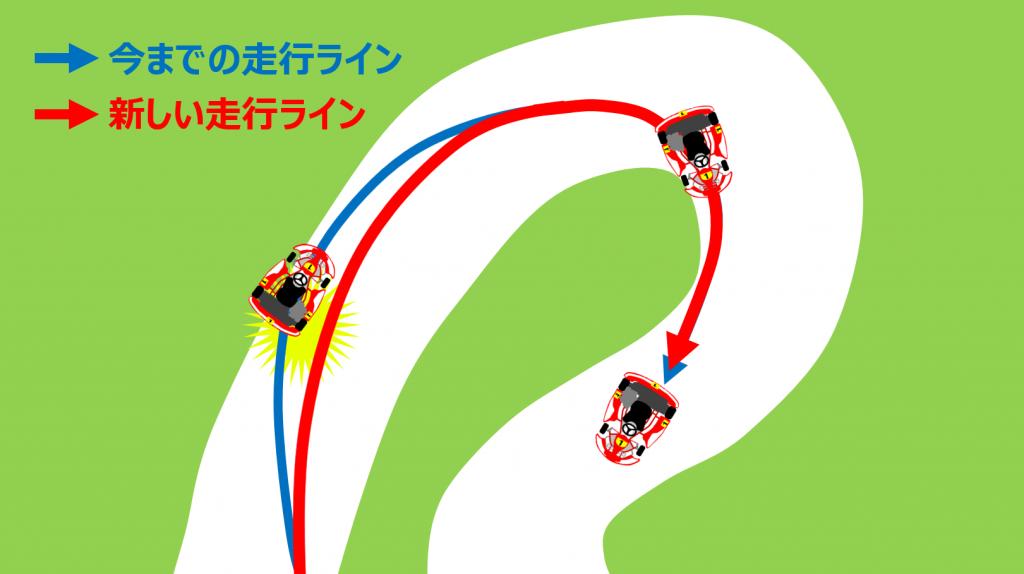 12コーナーの走行ライン