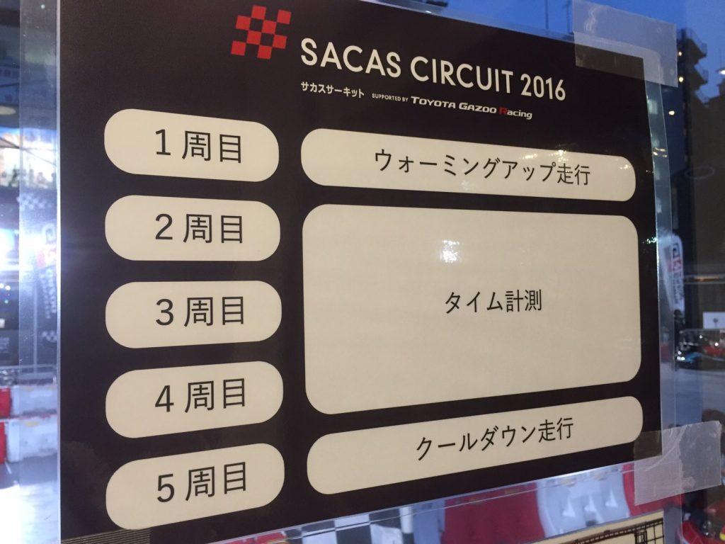 サカスサーキットの走行前説明資料