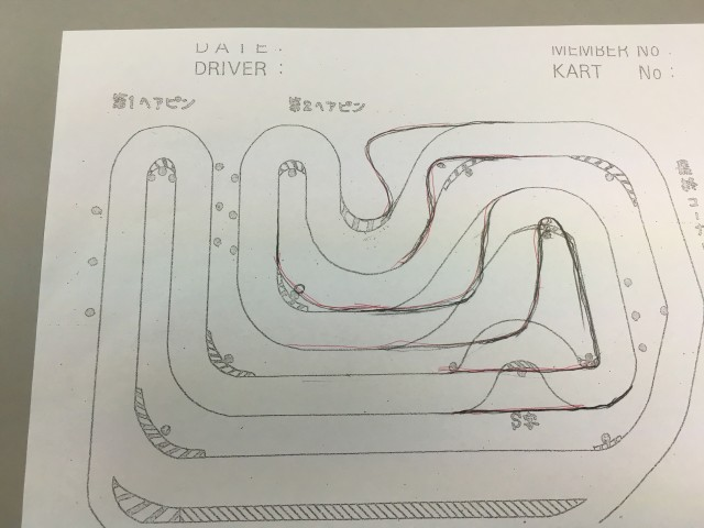 みっともナイトの特別コース図