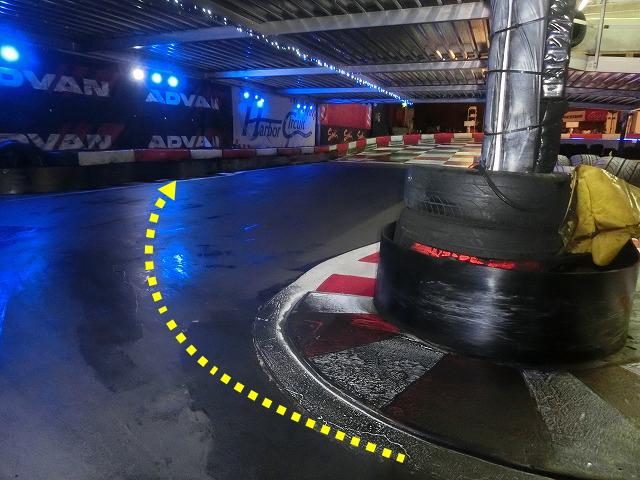 ハーバーサーキットのラスカスコーナーの出口のライン