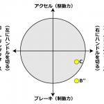 gokartcircle3
